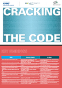 KPMG-Cracking-the-code-March-2014